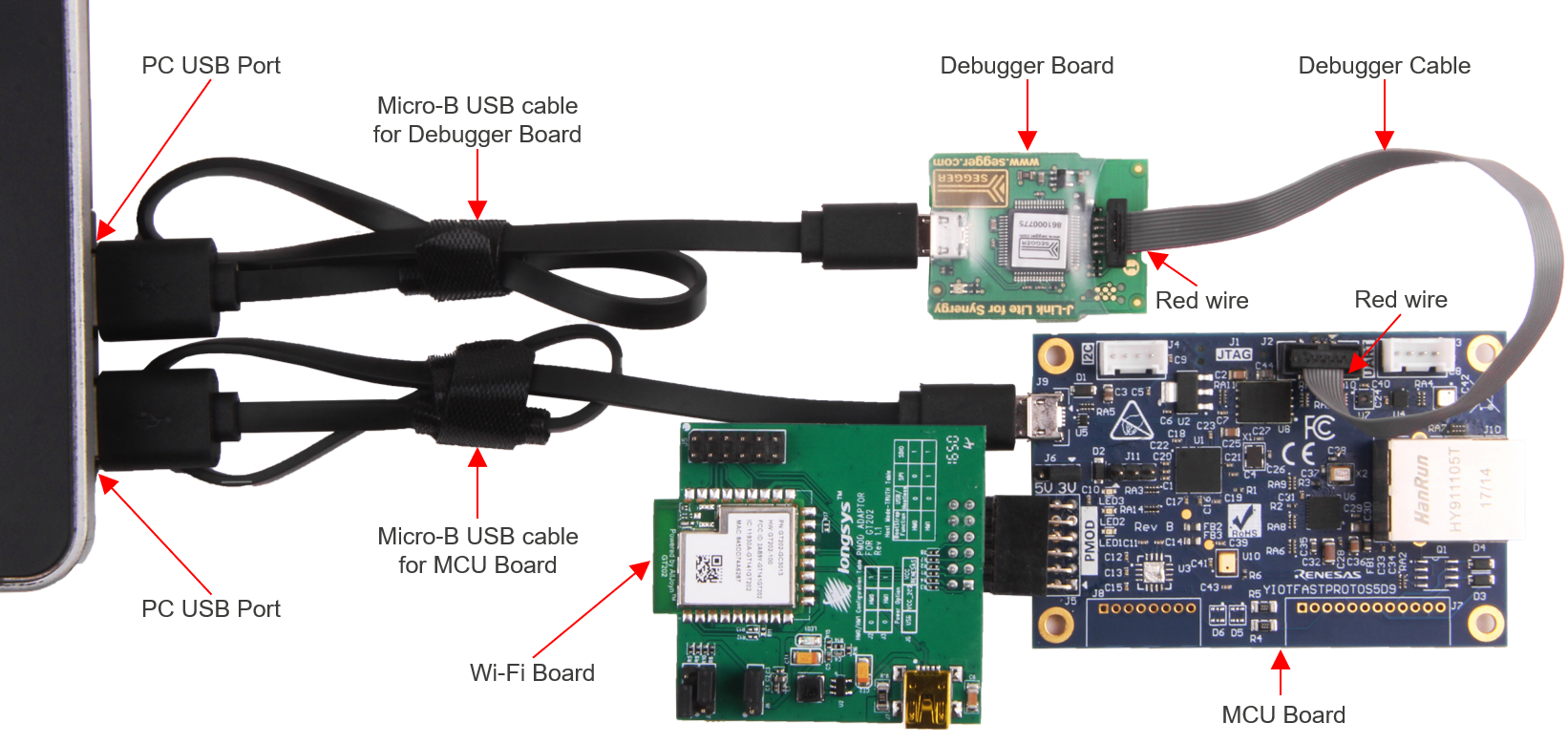 Renesas Synergy AE-CLOUD1 Development Kit For Rapid Prototyping And Development Of Cloud Connected IoT Applications