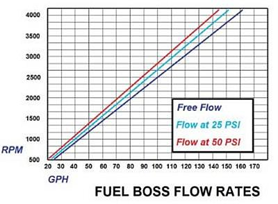 fuel-boss-flow-chart.jpg