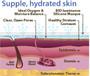 Biodermis BIO-luminance Hydration Masque