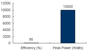 Charts/inverter_charts/victron_energy_multiplus_48-5000-70_chart.jpg