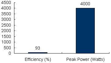 Charts/inverter_charts/victron_energy_multiplus_c12-2000-80_chart.jpg