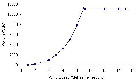 c-f-green-energy-cf11-chart.jpg