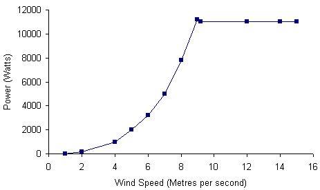 c-f-green-energy-cf11i-chart.jpg