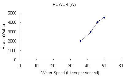 powerpal-mhg-t5.jpg
