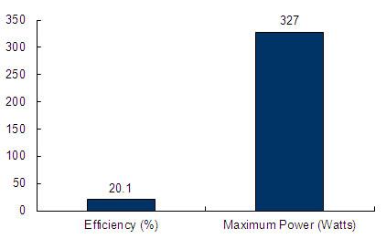 sunpower-n6-sunpower-e20-327.jpg