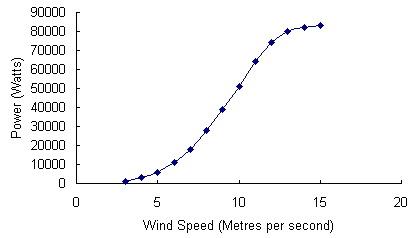 wind-energy-solution-wes-18.jpg