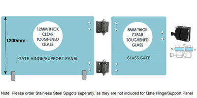 Standard Gate Kit  - 1500mm wide gate hinge/support panel + 900mm* wide gate (Covers 2.4m approx.)