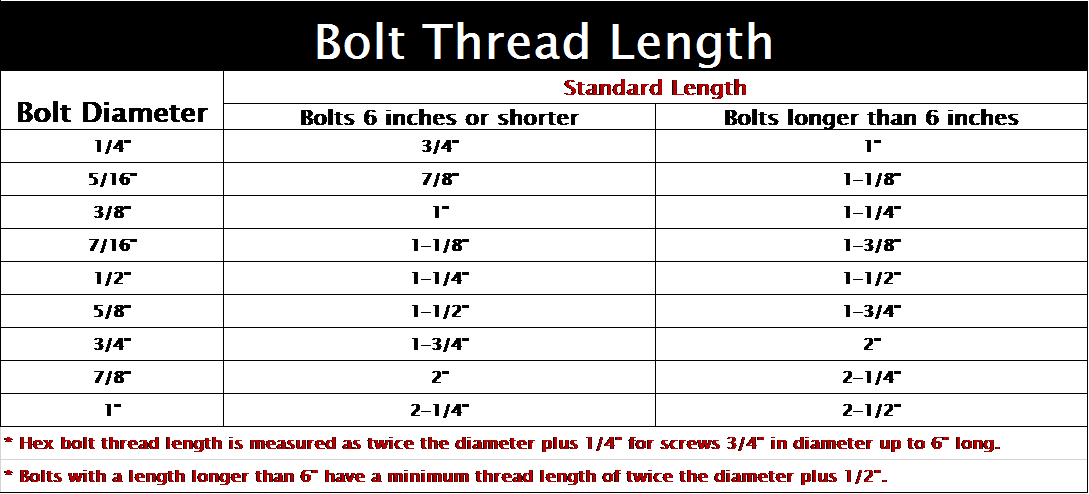 bolt-thread.png