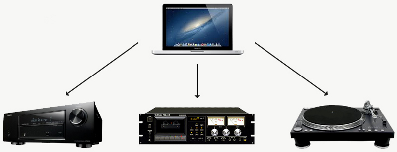 howtoconnectstereo.jpg