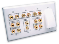7.2 Speaker, Subwoofer and bulk cable pass through Home Theater Connection Wall Plate - White