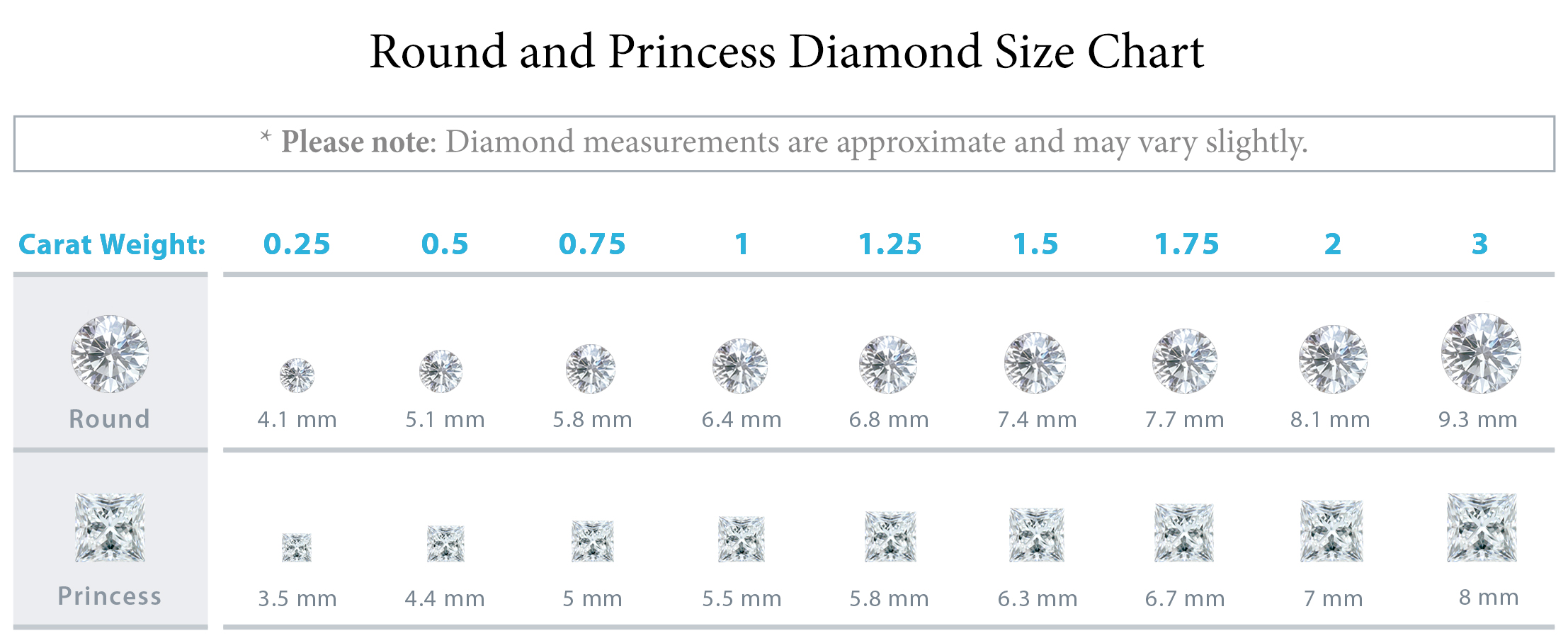 diamond clarity grades