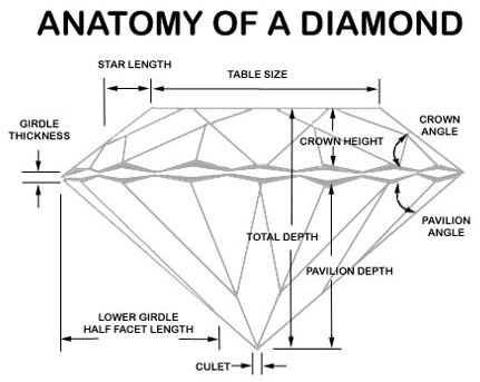 diamondcut.jpg