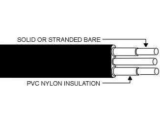 8/2 UF-B Underground Feeder Cable Wire W/ Ground - 8 Gauge - 2 ...