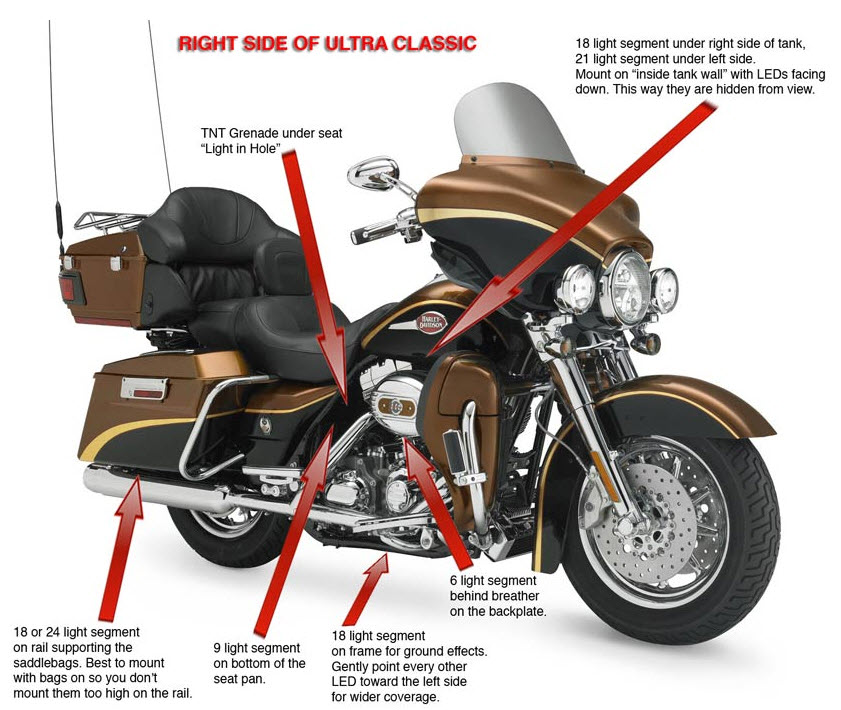 h d touring install information right side of the hd ultra classic