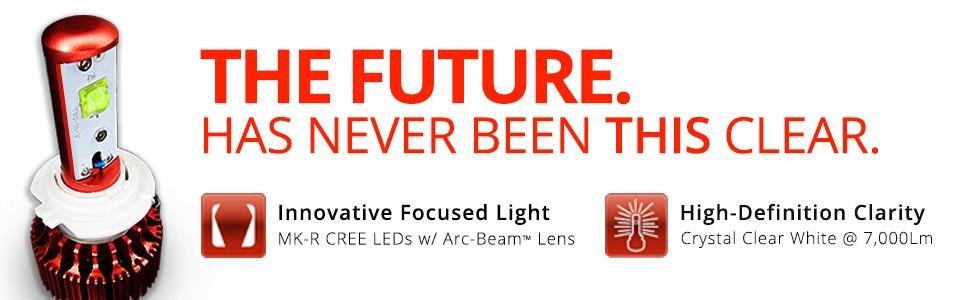 focused LED headlight