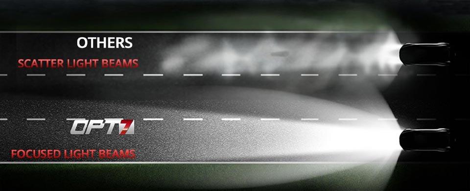focused led fog lighting beams