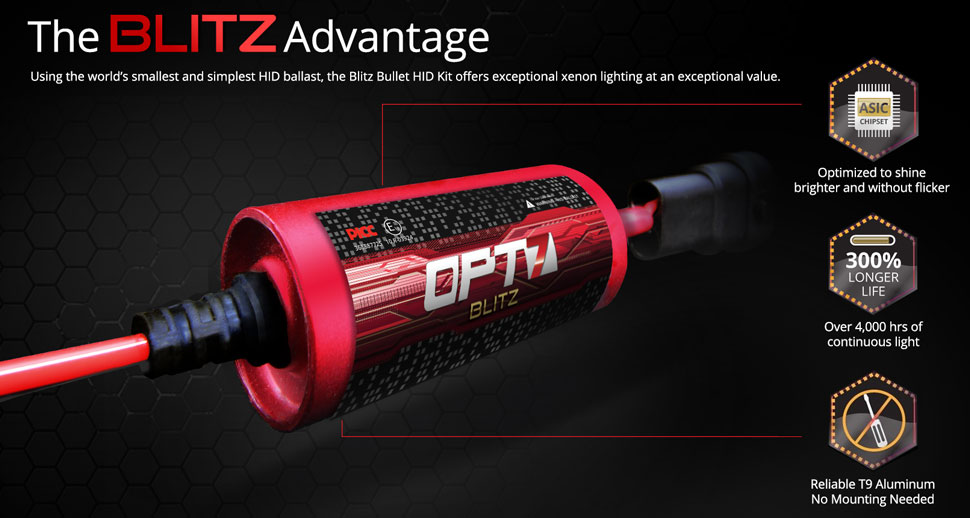 hid ballast slim advantage