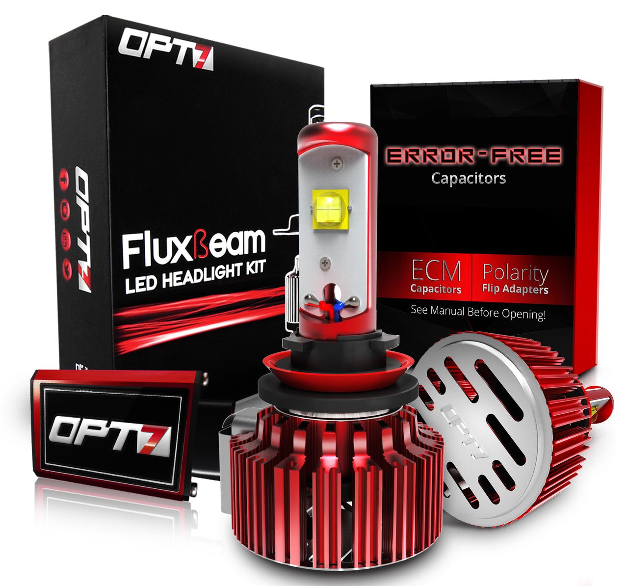 Top Rated LED Headlight Bulbs