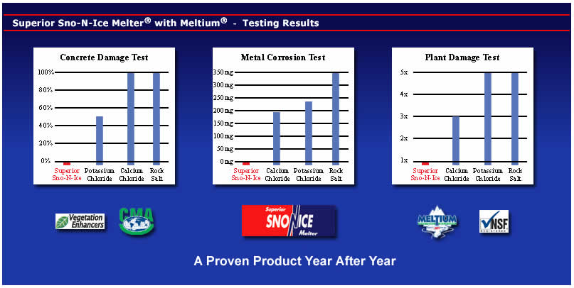 test-results-graphic.jpg