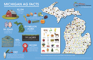 Michigan Ag Fact Placemat