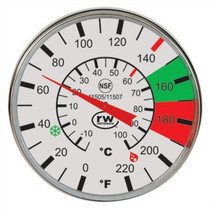 Steaming Thermometer