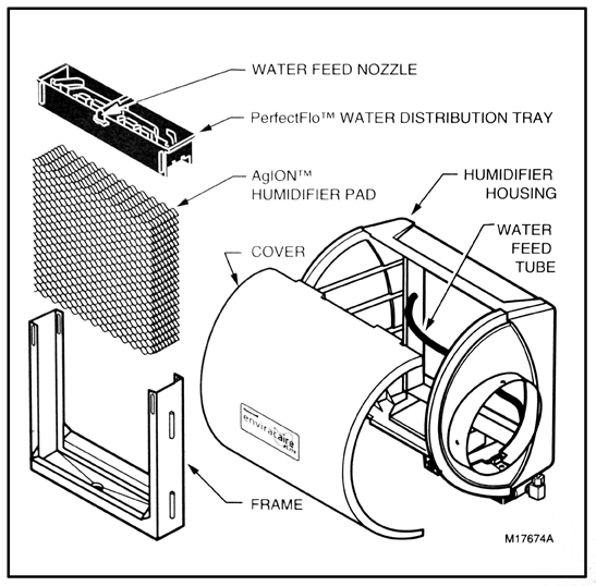 300x295xhc26e 1004 parts.pagespeed.ic.spc8ya6azh?t=1413387653 honeywell hc22e1003 anti microbial humidifier pad honeywell he225 wiring diagram at webbmarketing.co