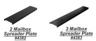 Spreader Plate for Roadside Mailbox