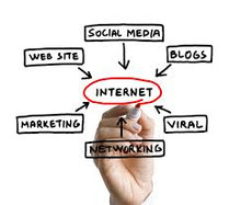 INTERNET MARKETING FOR VERY SMALL BUSINESSES THAT WORKS! CLASS  (class fee)