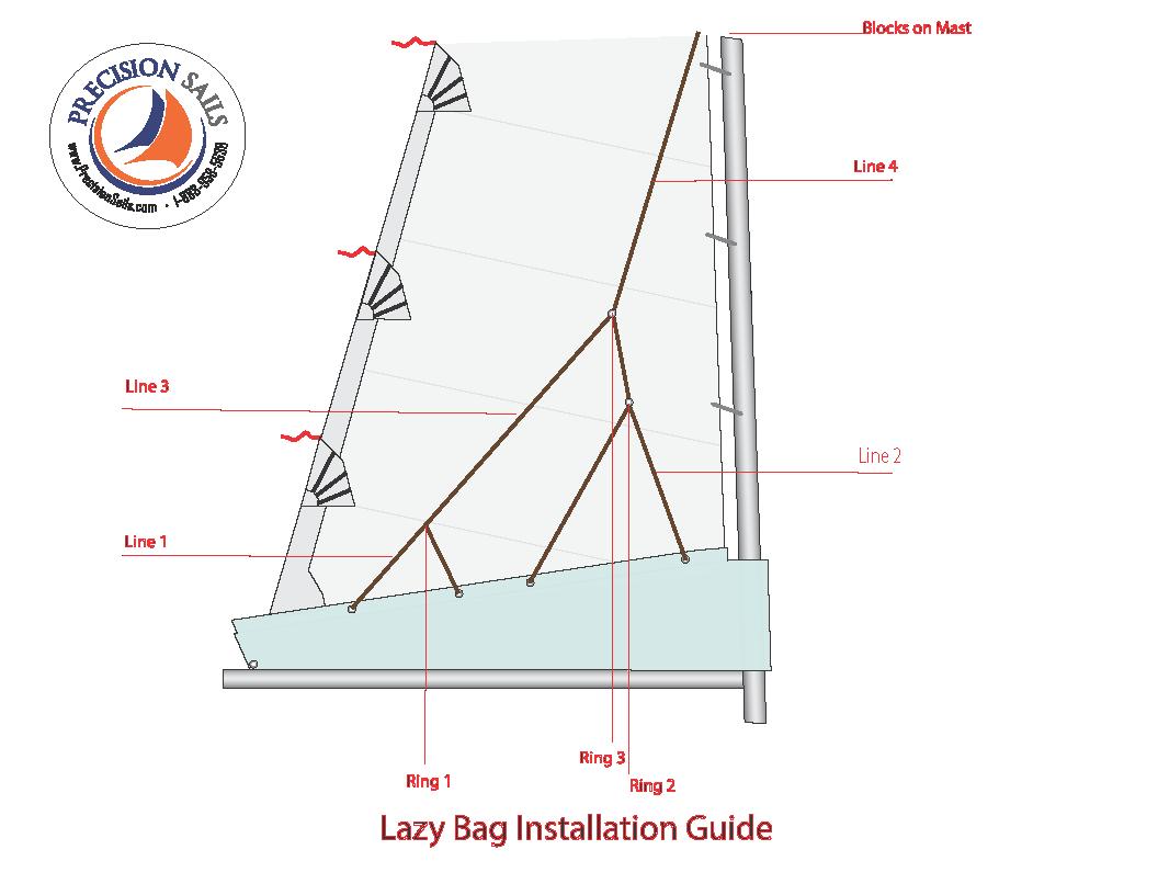 How To Install A Precision Sails Lazy Jack Bag System