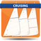 Catalina 30 Cross Cut Cruising Headsails