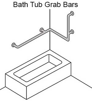 bath-tub-grab-bars