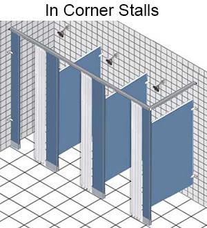 in-corner-stalls