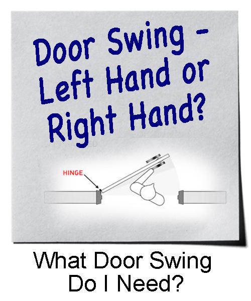 Door Handing and Door Swing Guide