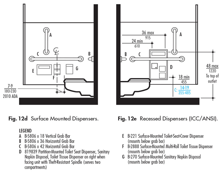 dryer receptacle code with Accessories In Public Restrooms Ada Guidelines on 220BreakerWiring besides Add A Laundry Room besides Accessories In Public Restrooms Ada Guidelines additionally 40   Breaker Wiring Diagram in addition 8 4 Wire 240 Volt Wiring Diagrams.