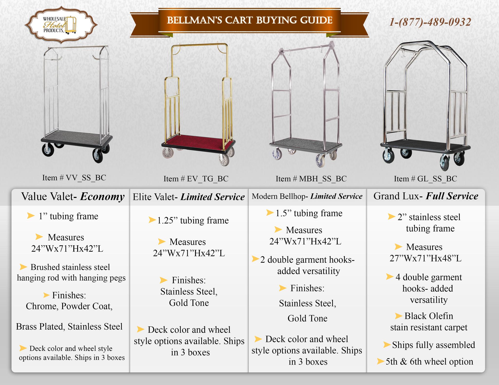 Bellman's Cart Buying Guide