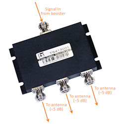 Top Signal TS413001 3-Way Splitter with N-Female Connectors (50 Ohm) diagram