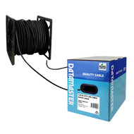 Reel in Box data cable