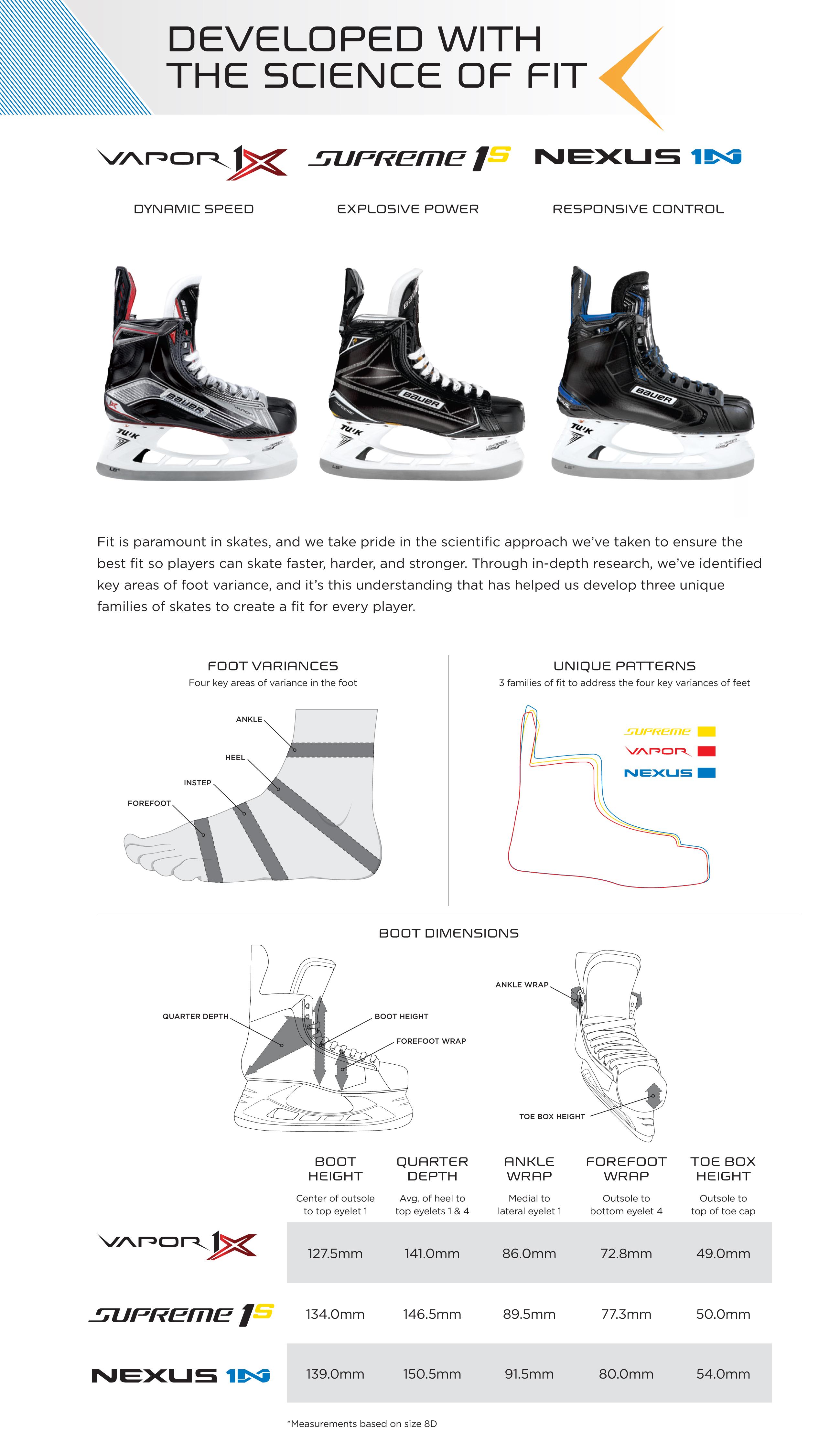 bauer-skate-fitting-guide.jpg
