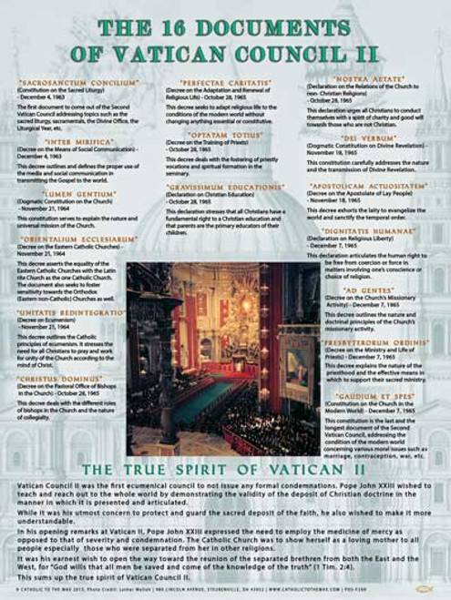 Vatican II Council Documents Explained Poster