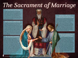 Sacrament of Marriage Explained Poster