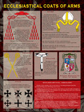 Ecclesiastical Coat of Arms Explained Poster