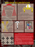 Spanish Ecclesiastical Coat of Arms Explained Poster