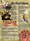 Spanish The Holy Angels Explained Poster