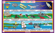 Transportation Placemat