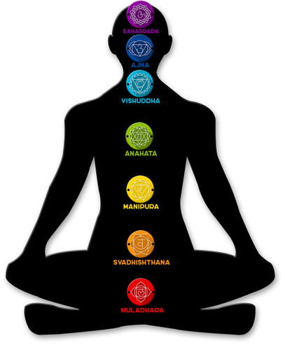 Chakra Levels 3-d Metal Sign 23 x 28 Inches