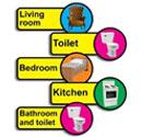 domestic-dementia-signage.jpg