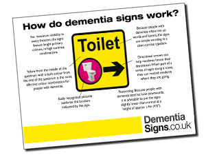How Do Dementia Signs Work Dementiasigns Co Uk