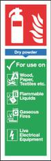 Dry Powder Extinguisher