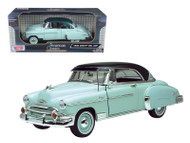 1950 Chevrolet Bel Air Hard Top Green 1/18 Scale Diecast Car Model By Motor Max 73111