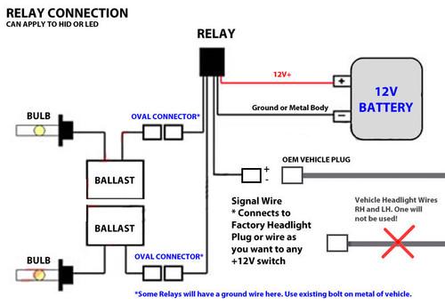 h4 hid diagram h4 hid kit wiring diagram wiring diagrams rh parsplus co HID Ballast Schematic Club Car Headlight Wiring Diagram